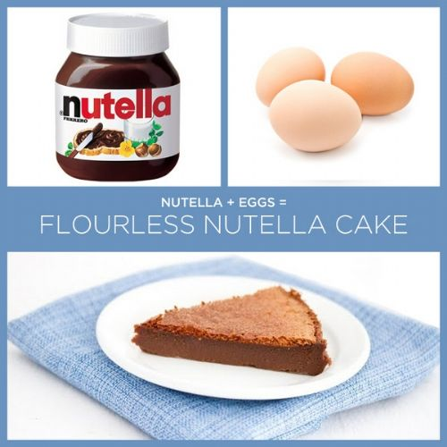 Flourless Nutella Cake